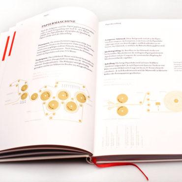 Papier. Ein Handbuch.